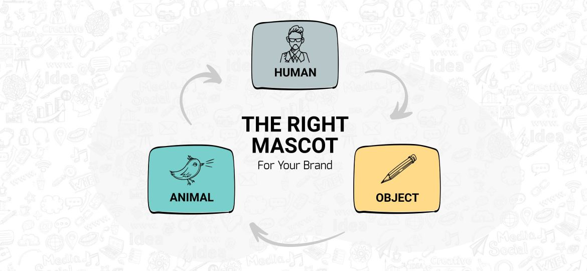 How to choose the right type of mascot for your brand