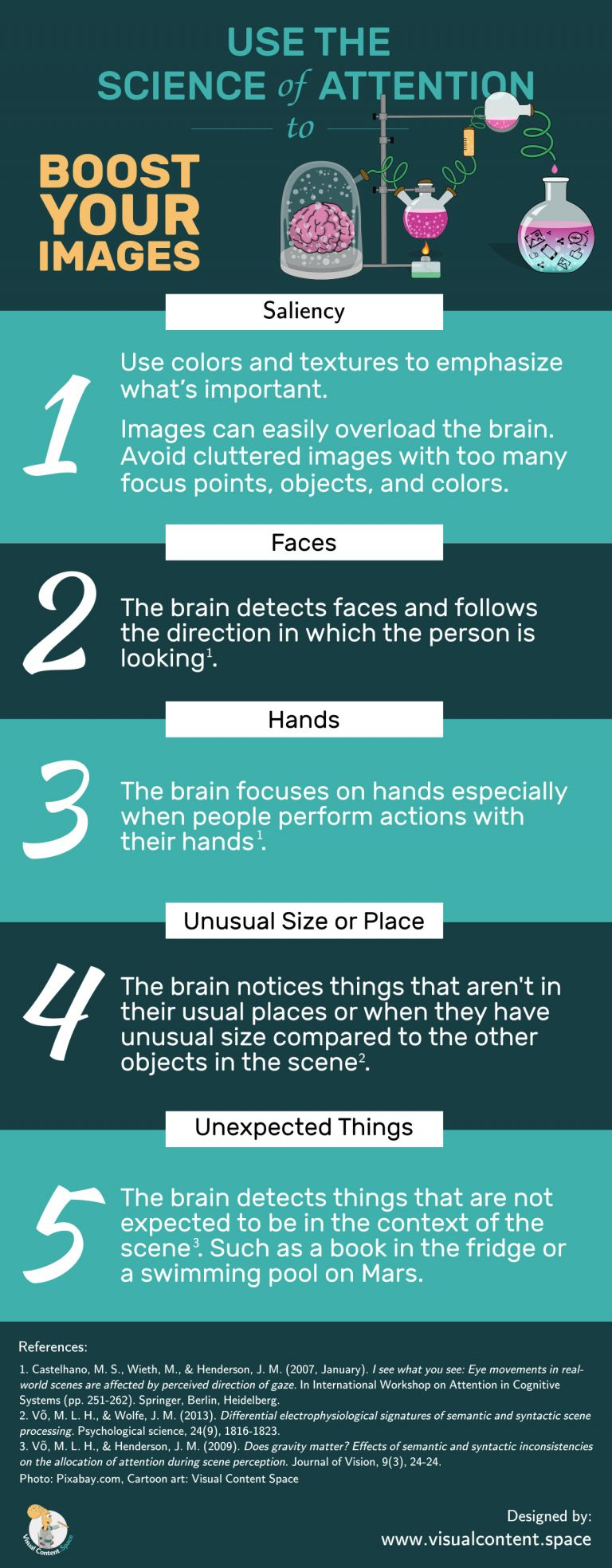 Use Science of Visual Attention to boost Visual Content Infographic